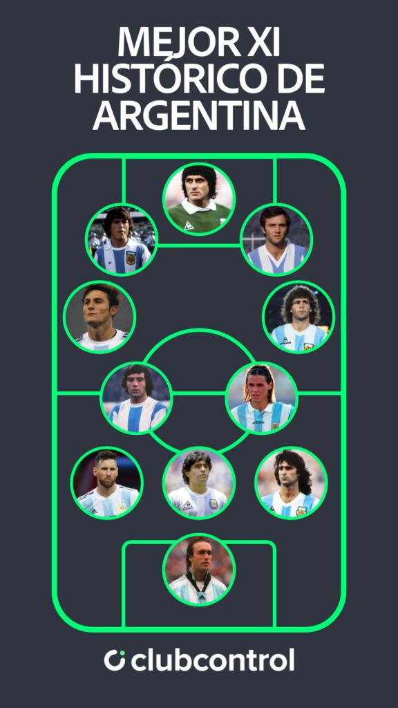 Mejor XI Histórico de la Selección Argentina