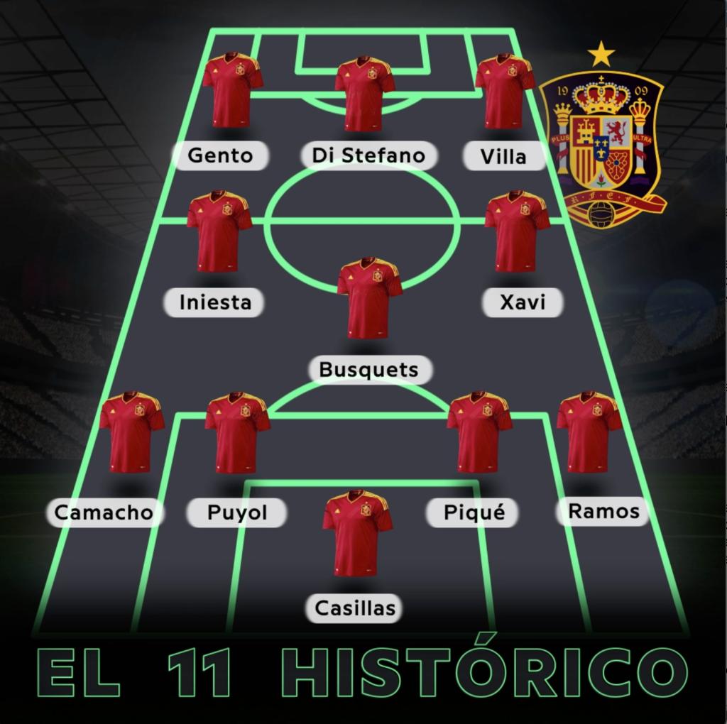 Once Histórico Selección Española