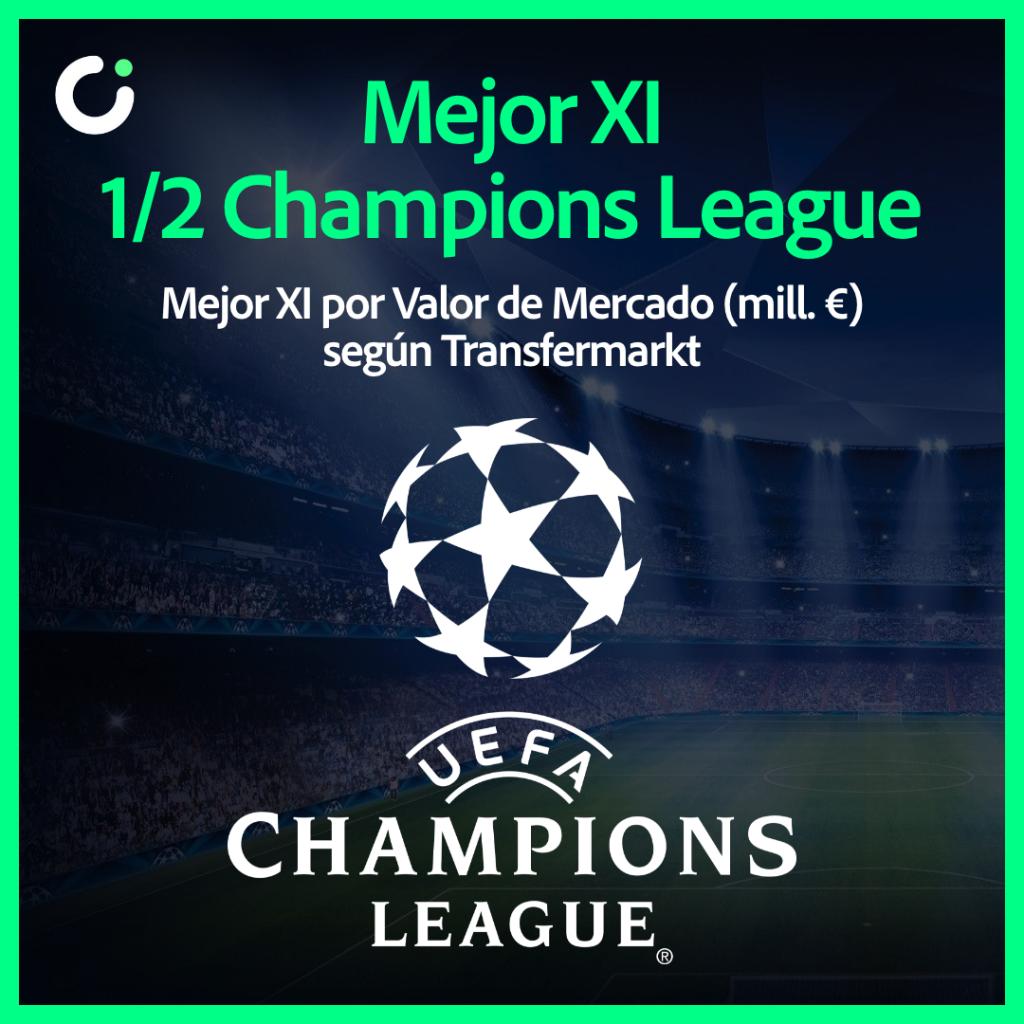 Once más valioso equipos clasificados semifinales Champions League